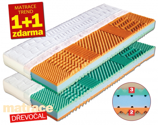 Matrace Malaga 160x200 cm