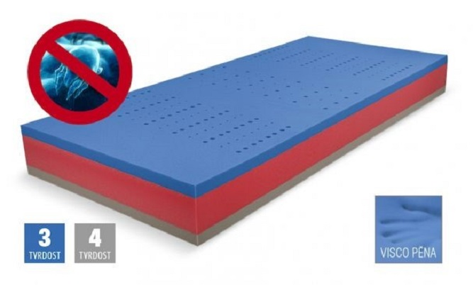 Matrace Blue Medic Visco 180x200 cm